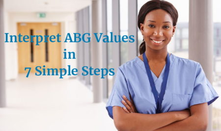 Interpret ABG Values in 7 Simple Steps